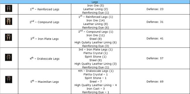 File:Bladers legs.png