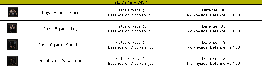 PK Armor Blader