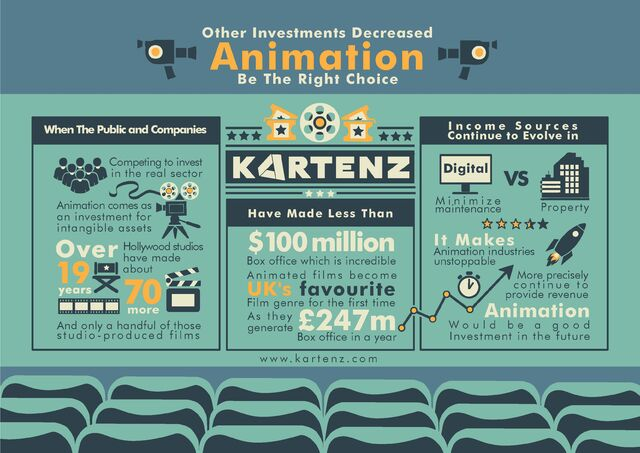 File:The Kartenz Infographic - Investment in Animation Feature Film.jpg
