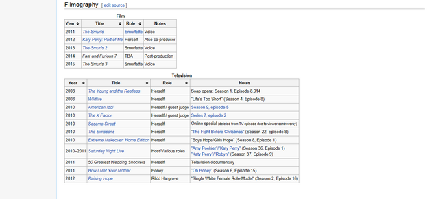 File:Katy Perry Wikipedia Updates.png