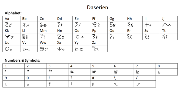 File:Daserien.png