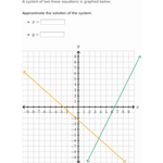 Graphing systems of equations 256