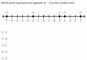 Number opposites