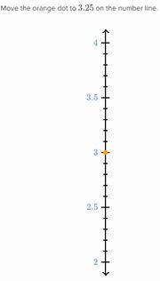 Decimals on the number line 3