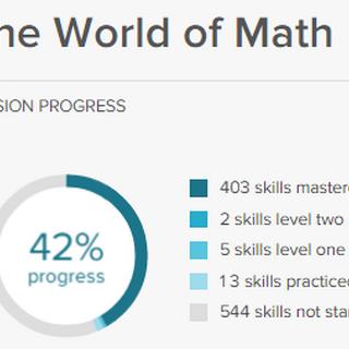 WoM - 967 skills