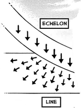 File:Echelon formation explanation.PNG