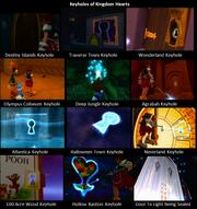 Keyholes of Kingdom Hearts