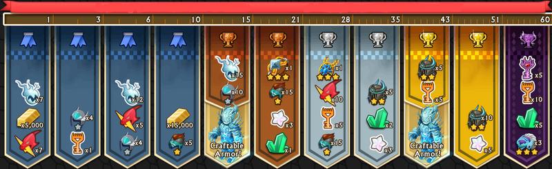 Spindrift's Rewards 1-60