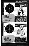 Hinako and Okawa Character Profile