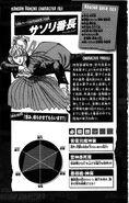 Haruka Character Profile