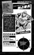 Mikio Character Profile