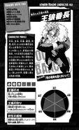Shiga Character Profile