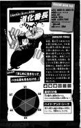Douke Charaacter profile