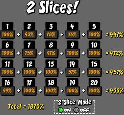 2Slices