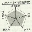 Hanamiya chart.png