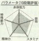 Susa chart.png