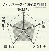 File:Hyuga chart.png