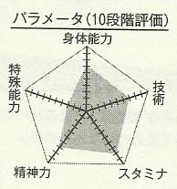 File:Mitobe chart.png
