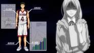 Momoi analyzes Hyuga