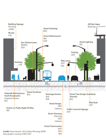 File:Street Cross Section.png