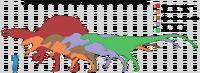 Theropodscalewithhuman
