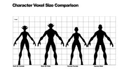 Landmark-Character-size-Chart