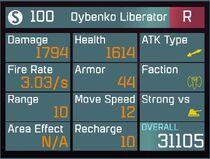 Dybenko50b