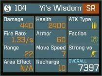 Yi's Wisdom SR Lv1 Back