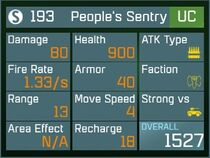 Peoples Sentry Lvl1 Back