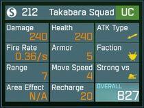Takabara Squad UC Lv1 Back