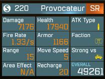 Provo50stats