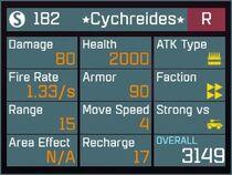Cychreides R Lv1 Back