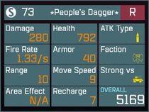 Peoples Dagger R Lv1 Back