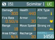 Scimitarrrr