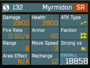 Myrm1stats