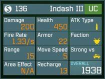 Indash III UC Lv1 Back