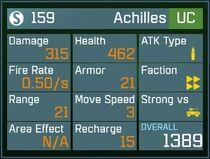 Achilles UC Lv1 Back