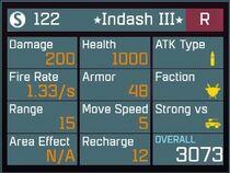 Indash III R Lv1 Back