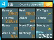 Dybenko level 25