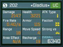 Gladius(UC)lvl40stats
