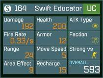 Swift Educator UC Lv1 Back