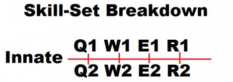 File:Nhan-Fiction Vikki Skill Breakdown (B).png