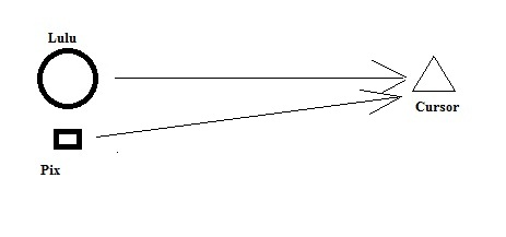 YurdleTheTurtle Lulu Diagram 1