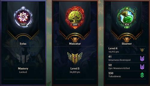 Champion Mastery Loading Screen