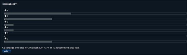 File:Lykrast CCC6 Poll2.png
