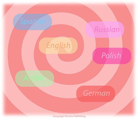 File:Web-audio-spiral-result.jpg