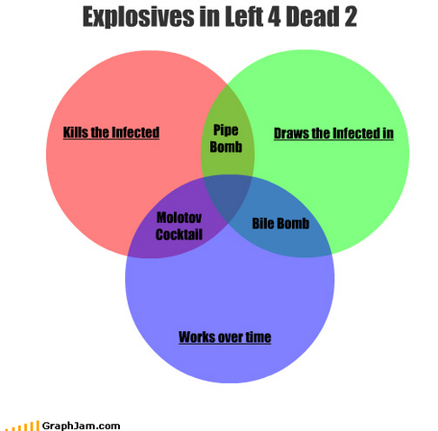 File:Left4dead2explosives.png