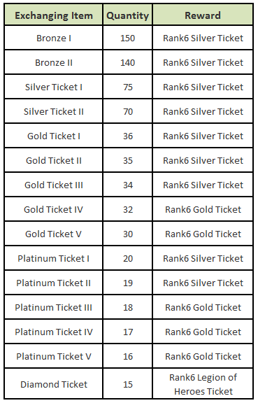 TicketsExchange
