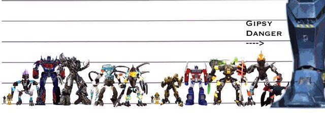 File:Sizecomparison.jpg
