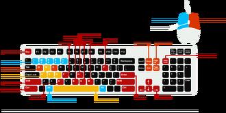 Keymap I14